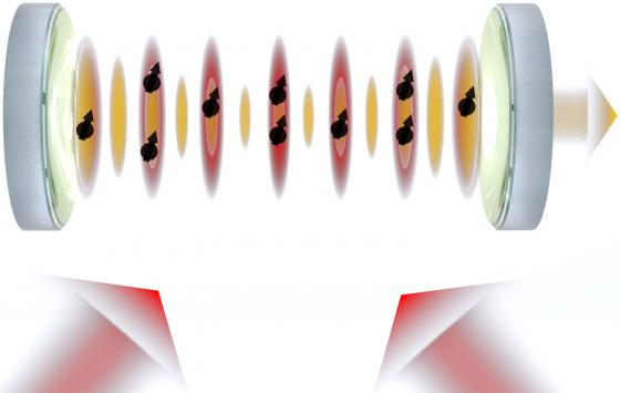 Fig 2. Illustration of the working principles of a superradiant laser. N atoms are placed inside an optical Fabry-Perot cavity tuned to the clock transition wavelength in order to maintain in-phase oscillation between the atomic dipoles. Emitted superradiant photons escape the cavity before their re-absorption by other atoms.
